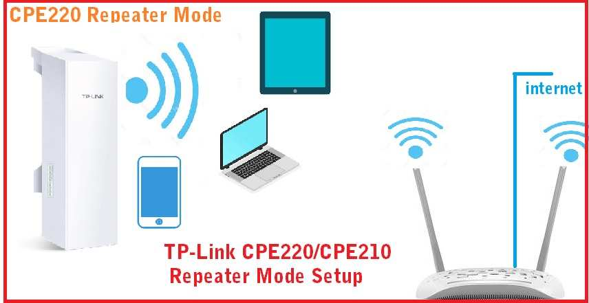 tp-link EPE220 Repeater Mode Setup
