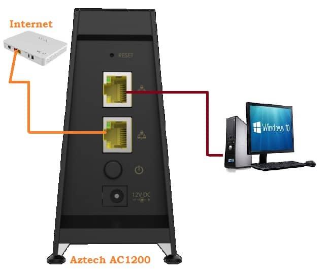 Aztech DSL605EW Default Router Login and Password