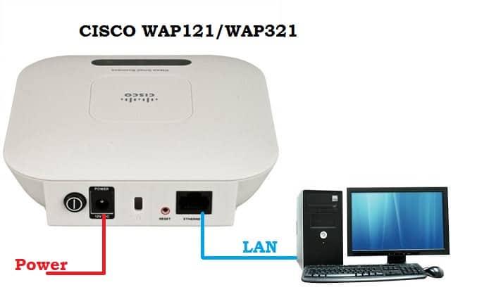 cisco wap121 firmware