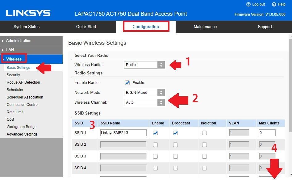 Linksys LAPAC1200 - Default login IP, default username