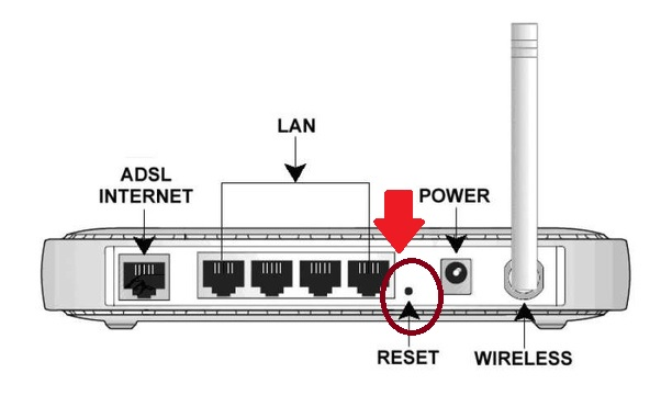 router-reset-button