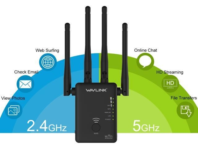 WAVLINK 1200Mbps Dual Band WiFi Extender, Wireless Repeater Range Extender with 2 Gigabit Ethernet Port,