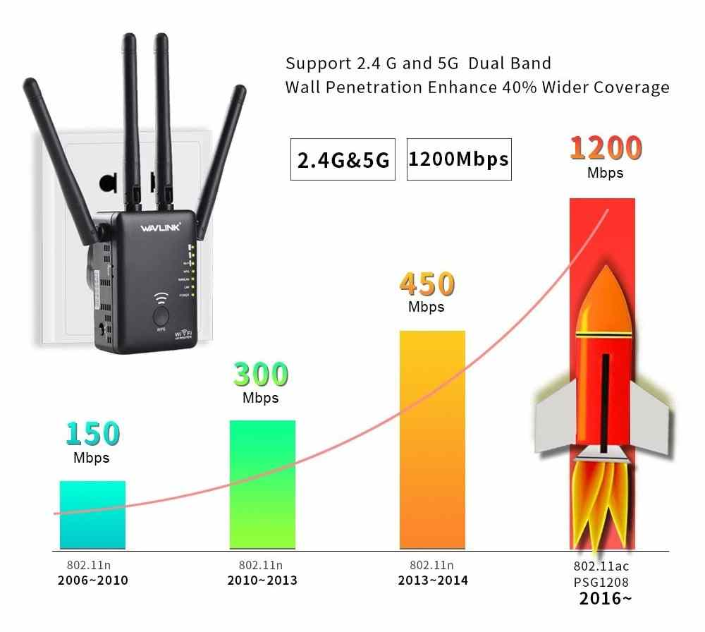 Best WiFi Mesh and Extenders for FIOS in 2021 - PC Guide
